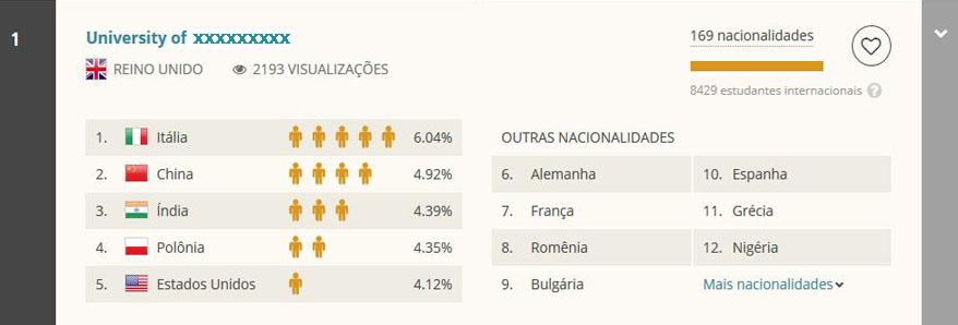 Hotcourses Diversity Index