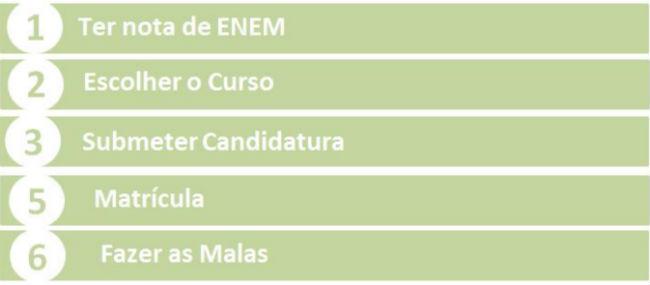 Instituto Politécnico de Beja - IP Beja   Crédito: Divulgação