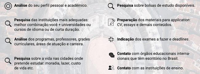 Graduação | Especialização | Mestrado | MBA | Doutorado